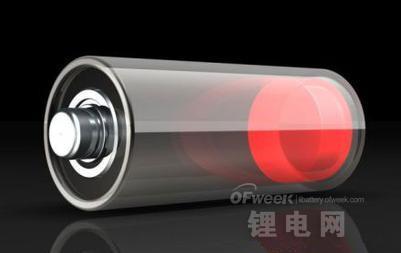 【揭秘】手机真的需要电池管理App吗?