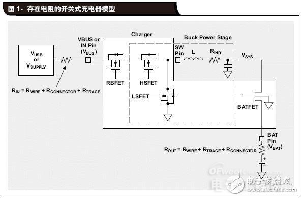 如何让电源为电池快速充电提供最大输出功率