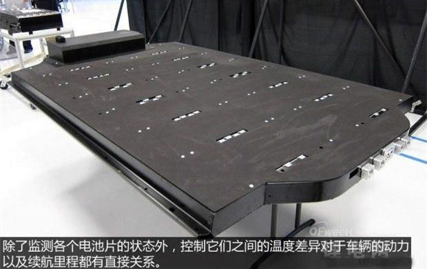 揭秘特斯拉是如何管理7千多节电池的 比亚迪羞愧了吗?