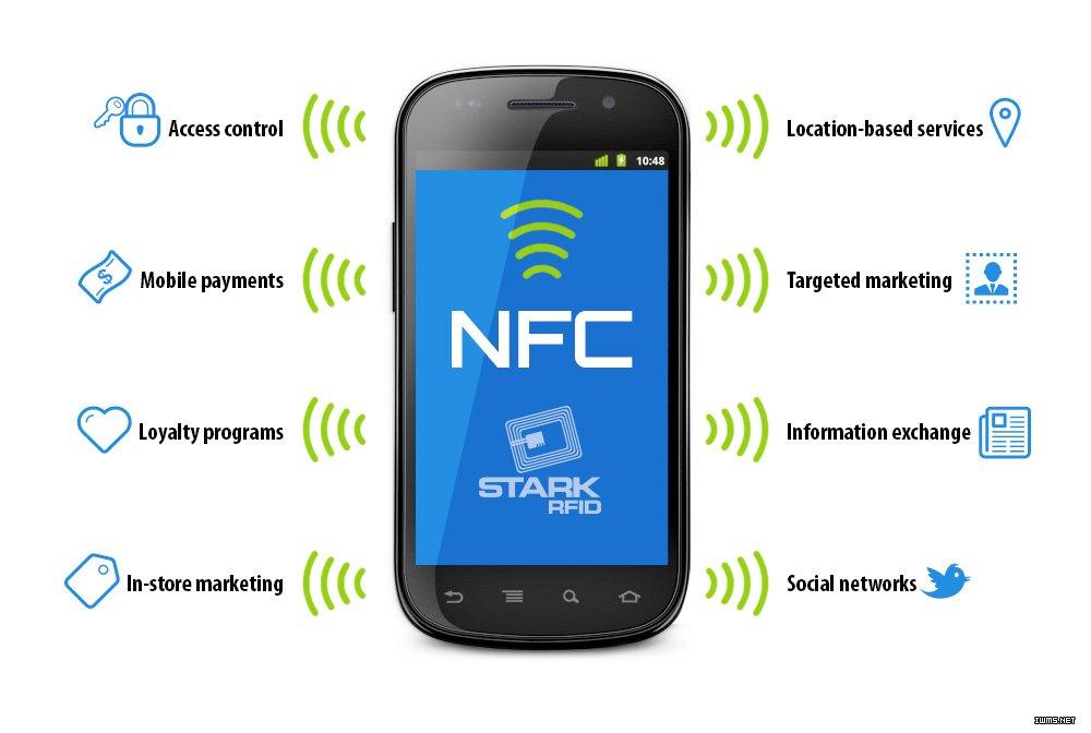 从海外市场看二维码及NFC发展前景
