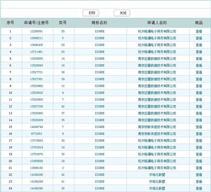 南京巨量数据技术有限公司系南京物联子公司
