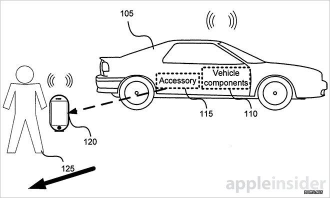 新专利揭示苹果野心:通过CarPlay远程控制汽车