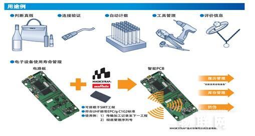 村田制作所致力于RFID技术的不断提升