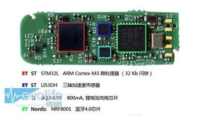 智能手环中的MEMS惯性传感器是如何分布玄机