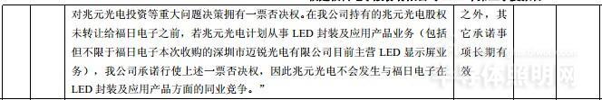 福日电子1.2亿收购源磊 搭建LED全产业纽带