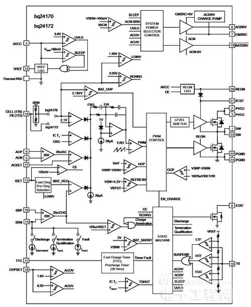 结构框图:   相关终端应用
