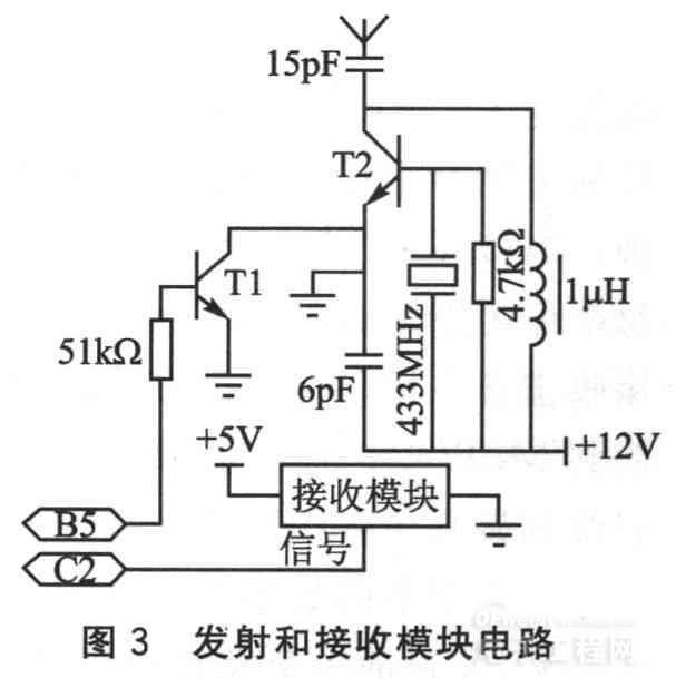 液晶外围控制电路的设计