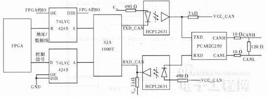 2.3 输入信号   车载导航系统电路输入信号有3路加速度计信号、3路陀螺信号、两路里程计信号、两路标频信号、一路行车状态信号、9路状态检测信号和10路测温信号。   加速度计信号的信号形式为可逆脉冲,幅值TTL,满量程为256 kHz,经3路16位计数器计数,上升沿触发,中断5锁存,加速度计信号采用RC滤波和带施密特触发输入的反向器进行整形处理,然后通过74LVC244进行电平转换后引入FPGA中。   陀螺信号的信号形式为正交编码信号,幅值高电平4~5 V,低电平0~0.