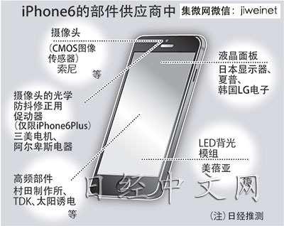 网讯:美国苹果新推出的智慧手机iphone6采用了很多