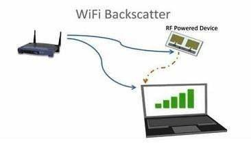 无线信号供能量,无电池设备将成物联网福音?