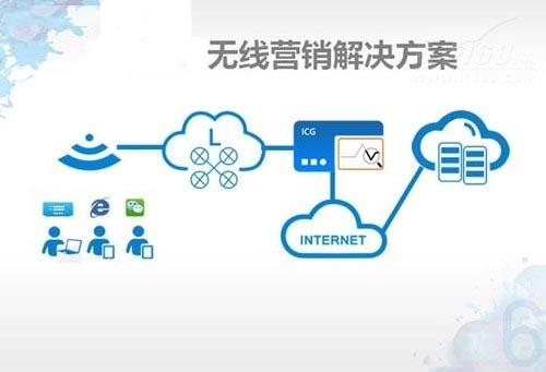 无线营销解决方案七种wifi技术剖析
