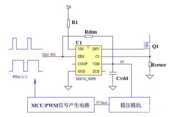 se8510使用了一个坚固的高压隔离工艺能够承受一个输入电压达450  v的