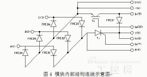 的逆变电路供电时,不能实现功率的双向传输,也无法实现电动机快速和
