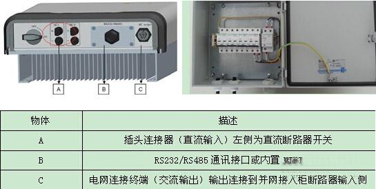 民用光伏发电系统的操作使用及注意事项