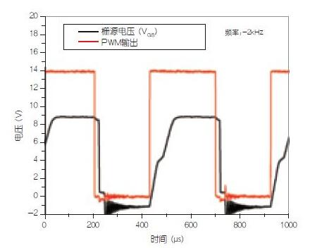 采用光电耦合器的可变<a href='/Product/4/' target='_blank'>高压电源</a>设计