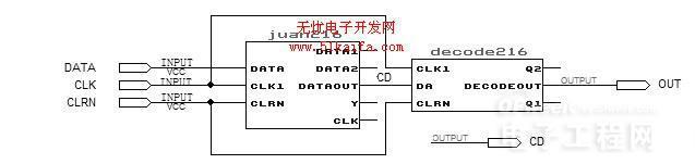 编码器的逻辑功能测试电路图