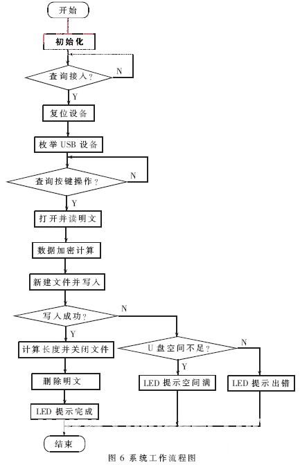 电路 电路图 电子 原理图 433_675 竖版 竖屏