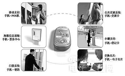 解密近场通信NFC可以应用哪些领域:远不止移动支付