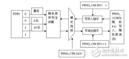 电路 电路图 电子 原理图 500_231