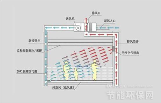 房屋电路安装一览图