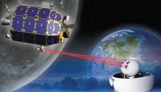 光通讯技术